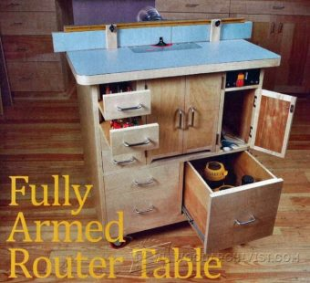 2628-Build Router Table