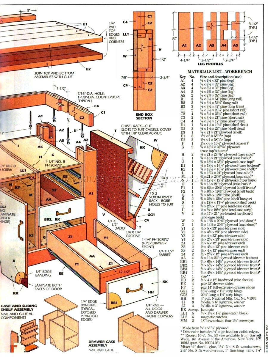 Home Workshop Workbench Plans