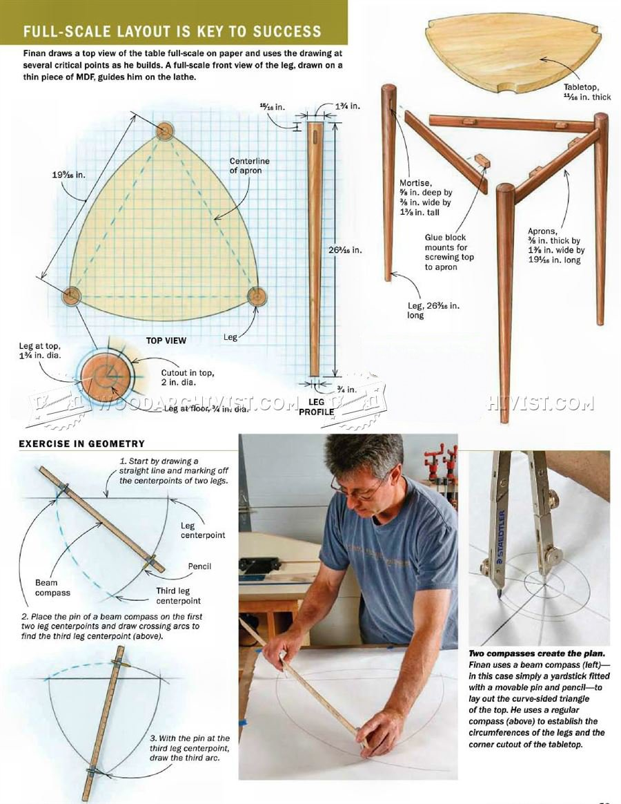 Triangle Table Plans