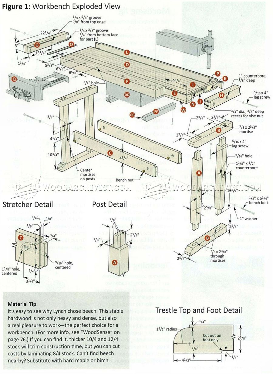 Classic Workbench Plans