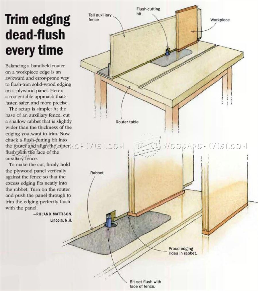 Flush Trim Router Table Fence