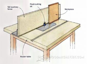 2750-Flush Trim Router Table Fence