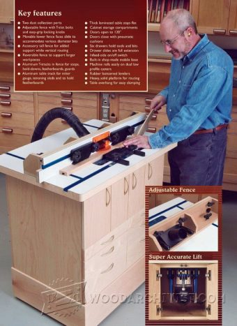 2760-Ultimate Router Table Plans