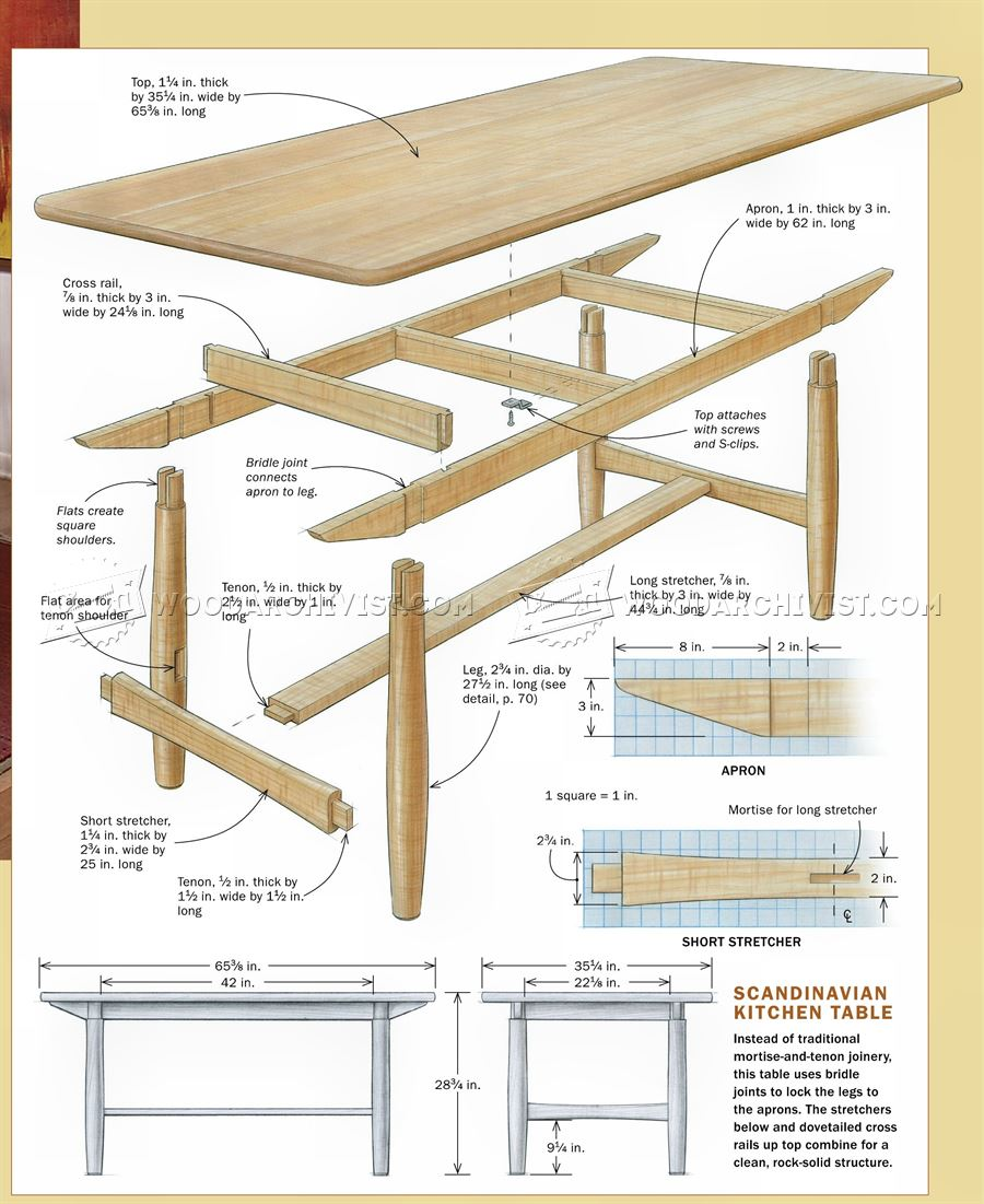 Build A Kitchen Table: Build Kitchen Table • WoodArchivist