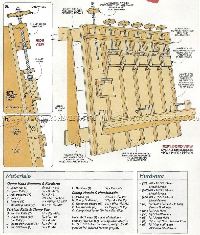 Wall Panel Saw Milwaukee : Band saw table plans andybrauer