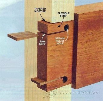2848-Wedged Mortise and Tenon Joint