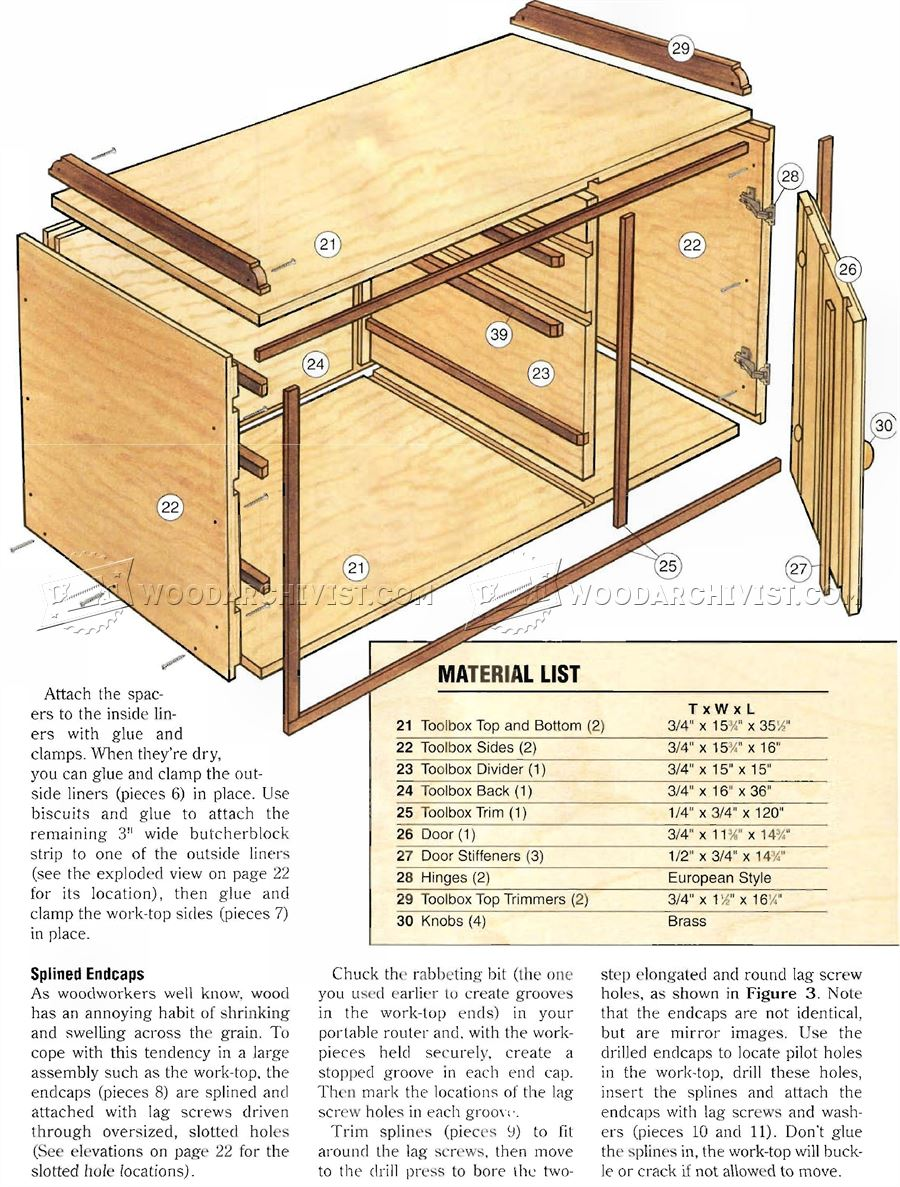 Workbench Plans