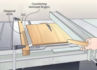 2876-Table Saw Featherboard Jig