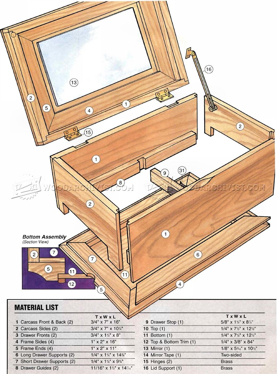 plans to build a wooden toy box | Beginner Woodworking Plans