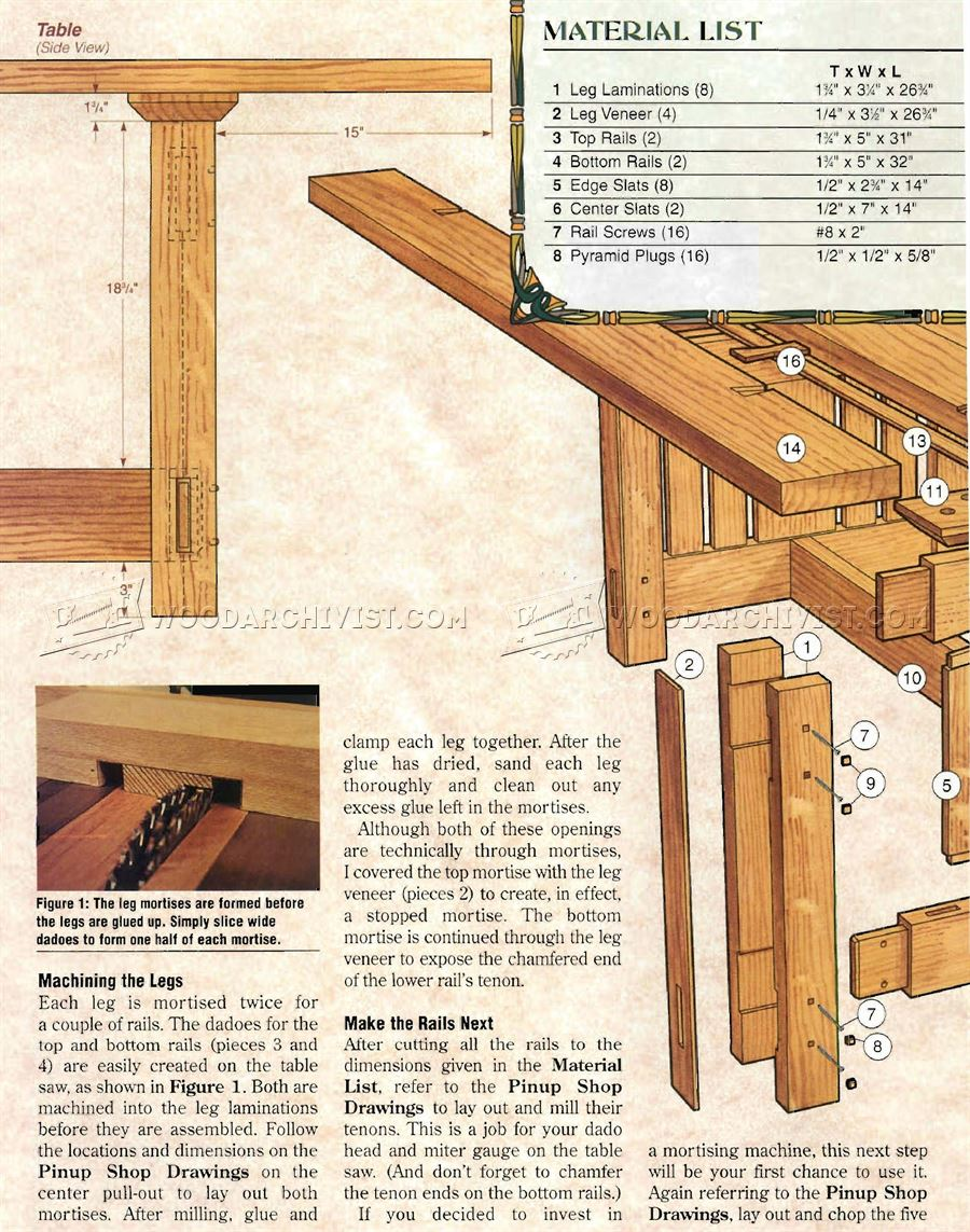 Arts and Crafts Dining Table Plans WoodArchivist : 3032 Arts and Crafts Dining Table Plans 3 from woodarchivist.com size 900 x 1143 jpeg 239kB