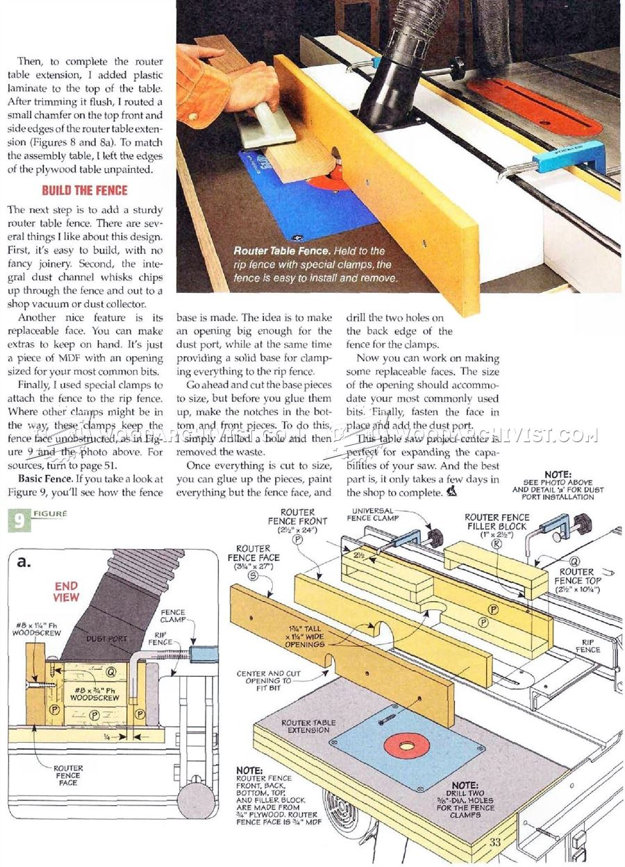 #3075 Table Saw Workstation Plans