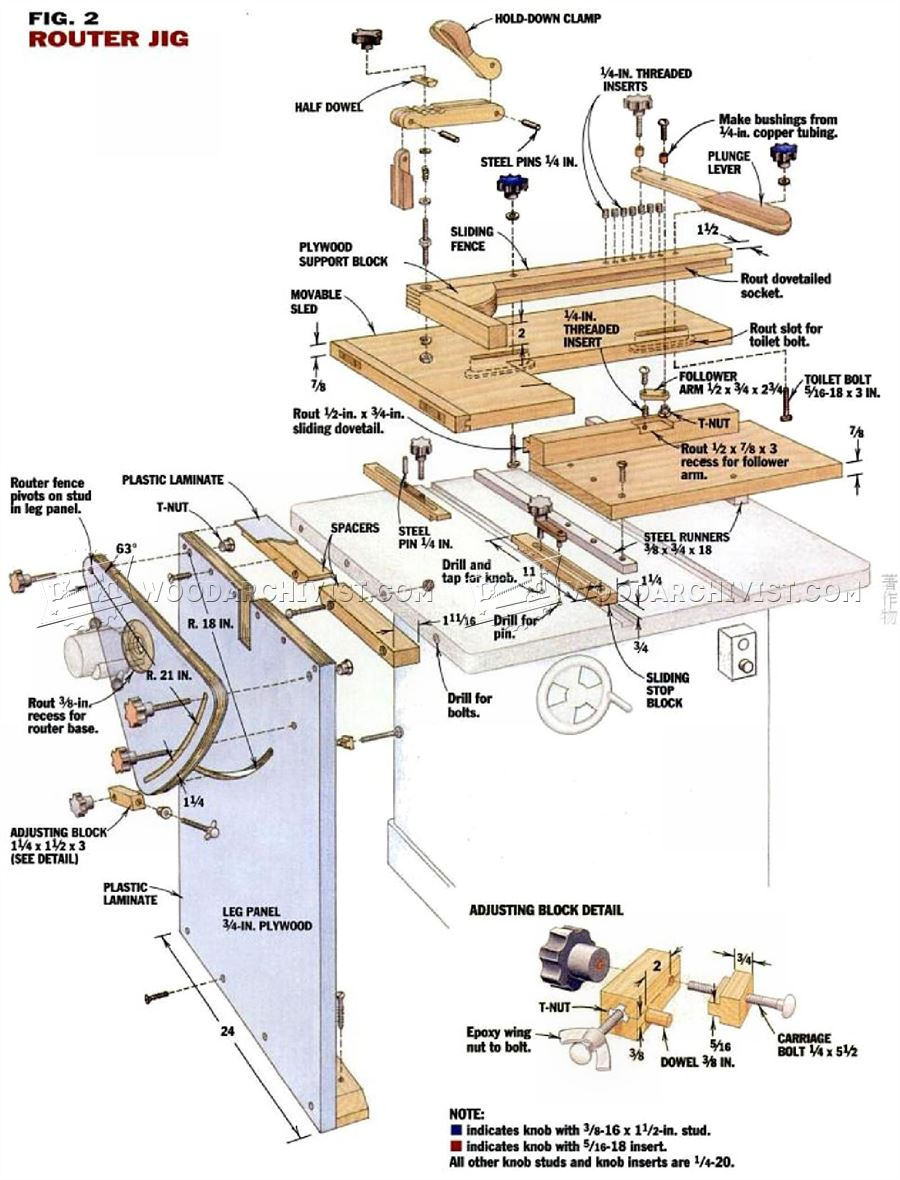 DIY Mortise and Tenon Jig