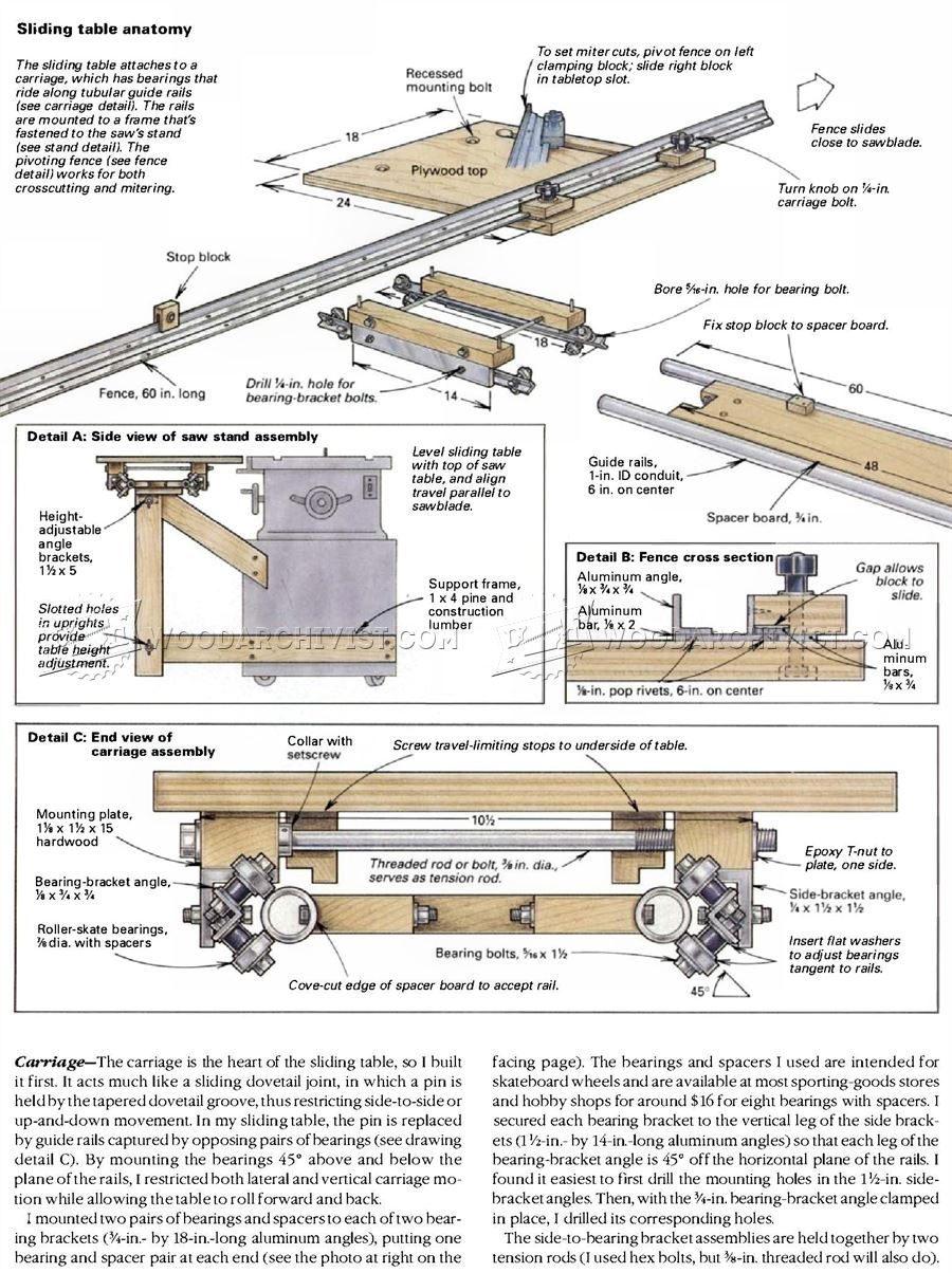 Diy Table Saw Sliding Table Woodarchivist