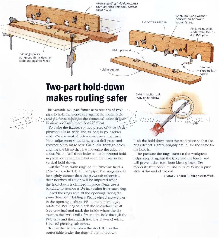 DIY Router Table Hold Downs