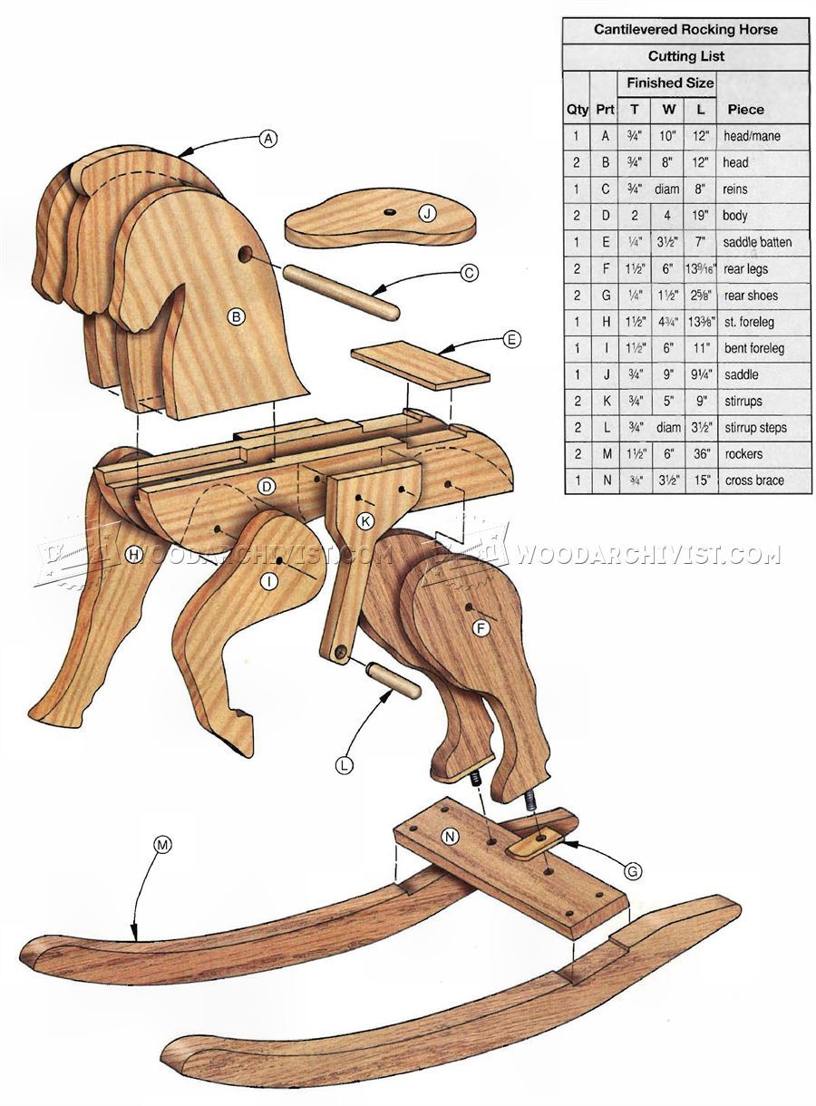 Wooden Rocking Horse Plans • WoodArchivist
