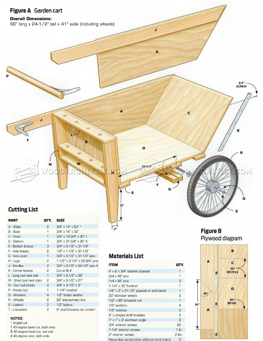 Diy Garden Cart Woodarchivist