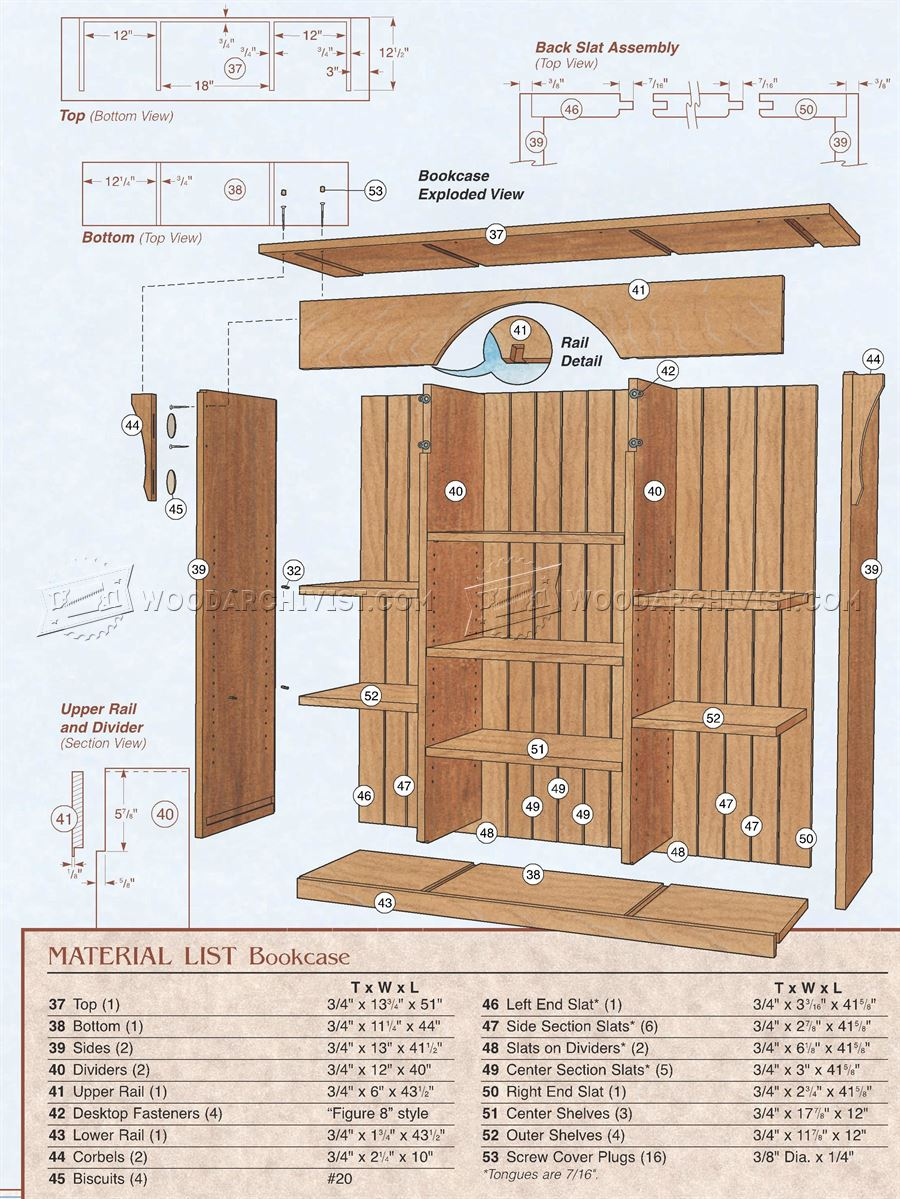 Arts and crafts furniture plans - Arts And Crafts Hutch Plans Arts And Crafts Hutch Plans