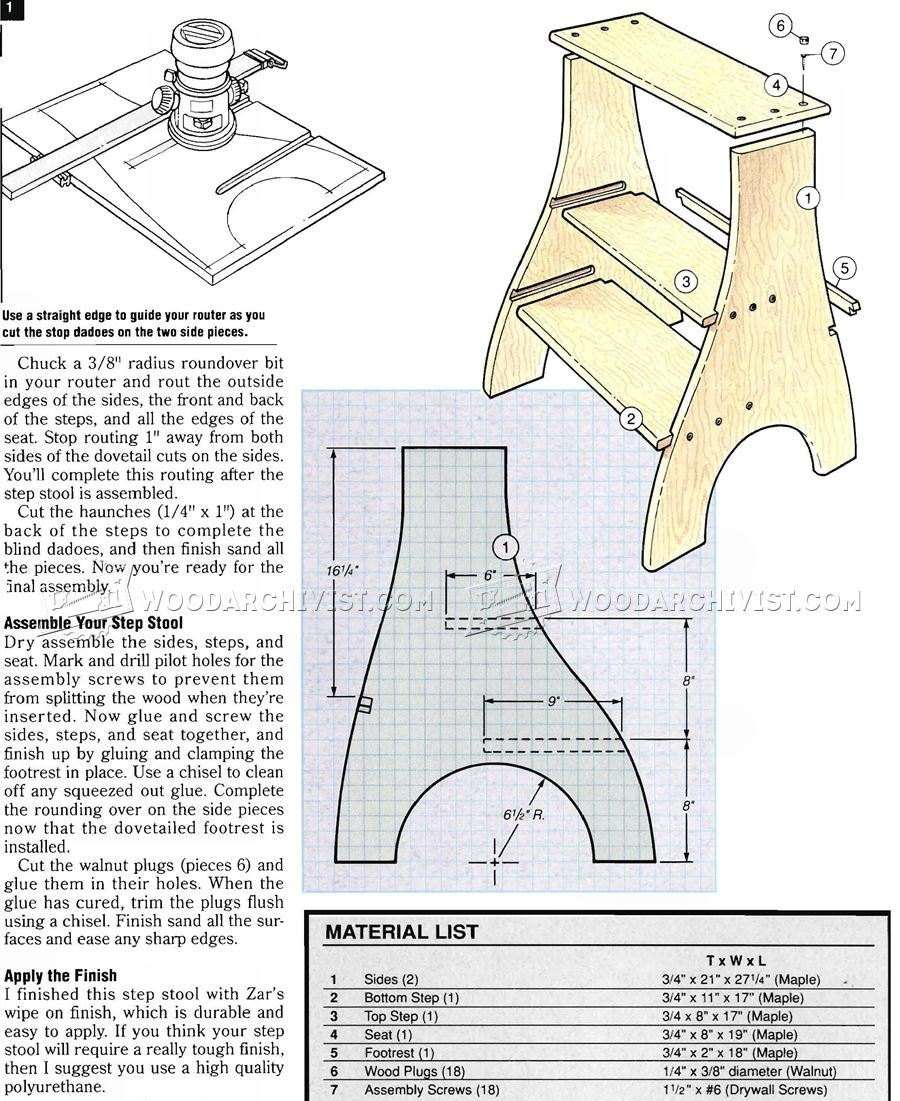 Kitchen Step Stool Plans Kitchen Step Stool Plans  sc 1 st  WoodArchivist & Kitchen Step Stool Plans u2022 WoodArchivist islam-shia.org