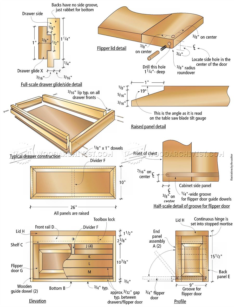 Tool Chest Plans • WoodArchivist