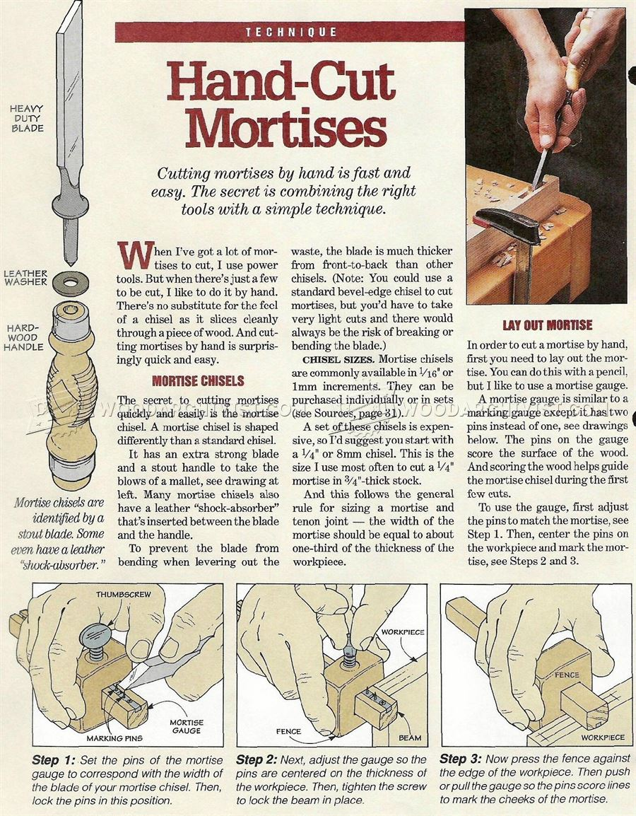 Mortise by Hand