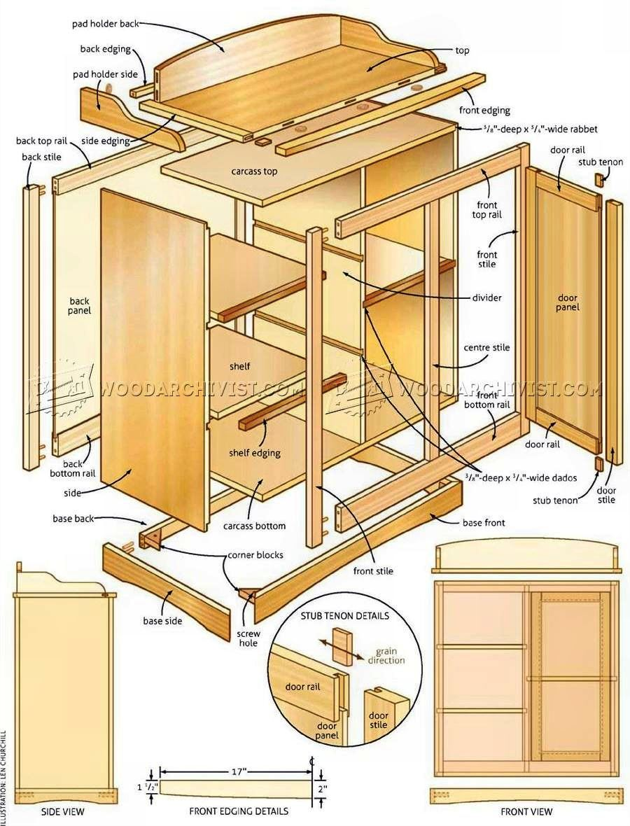 Changing Table Plans