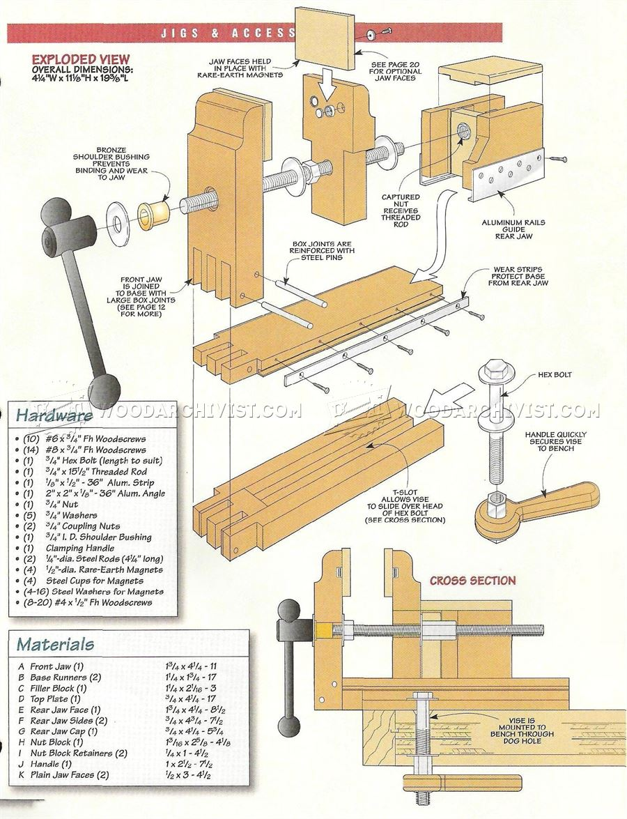 Diy Woodworking Bench Vise With Model Inspirational ...