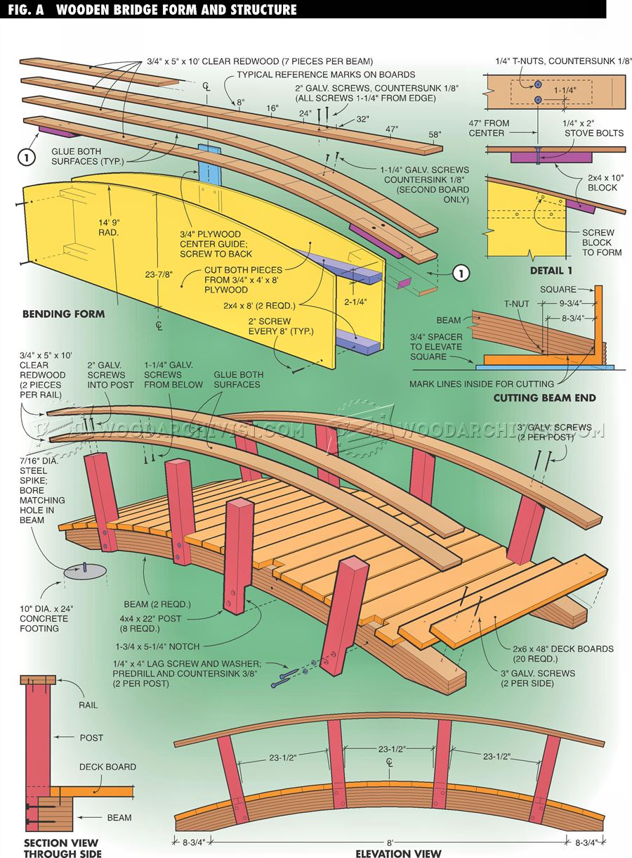 Backyard Bridge Plans Woodarchivist