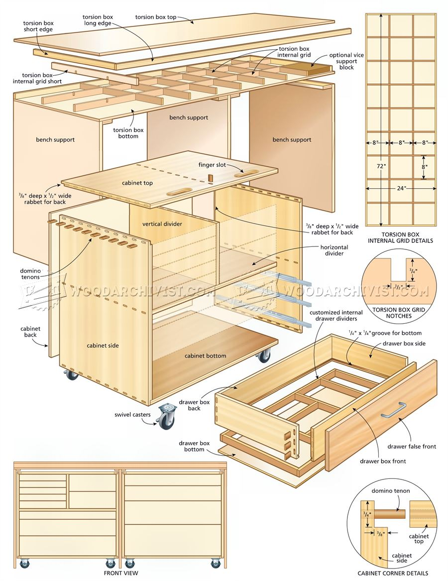 Rolling Tool Cabinet Plans Woodarchivist