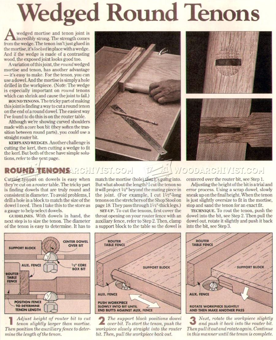 Wedged Tenon Joint