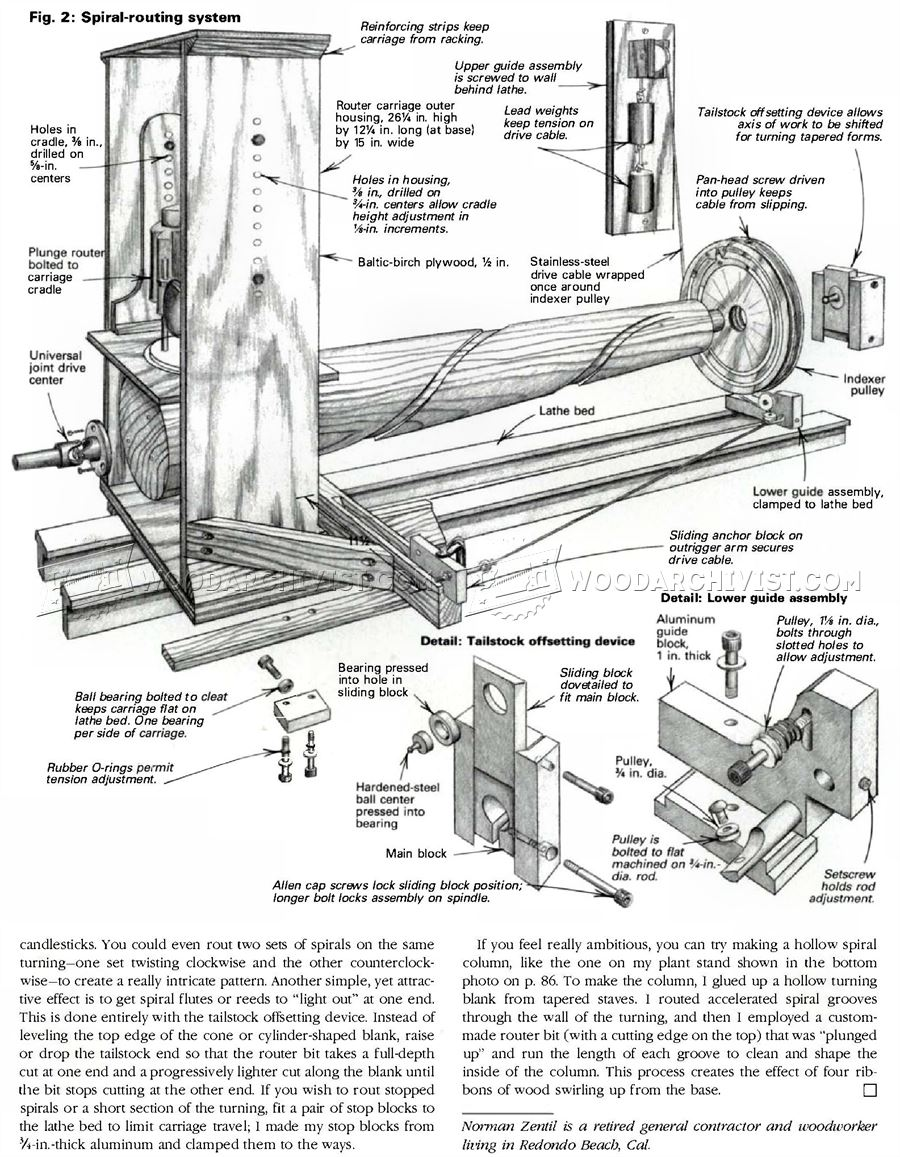 Lathe Router Spiral Cutting Jig