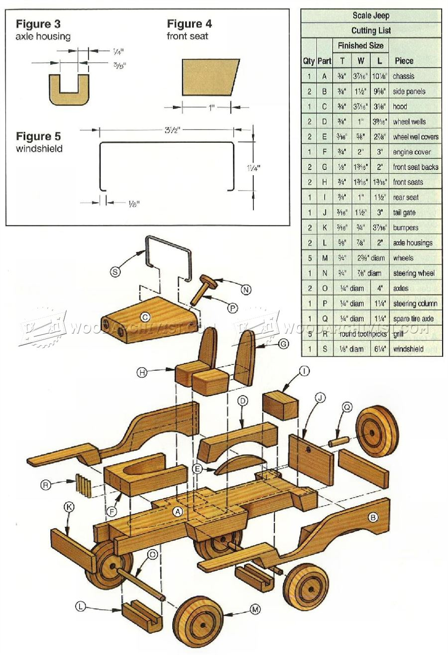 Toy Car Plans : Wooden toy jeep plans woodarchivist