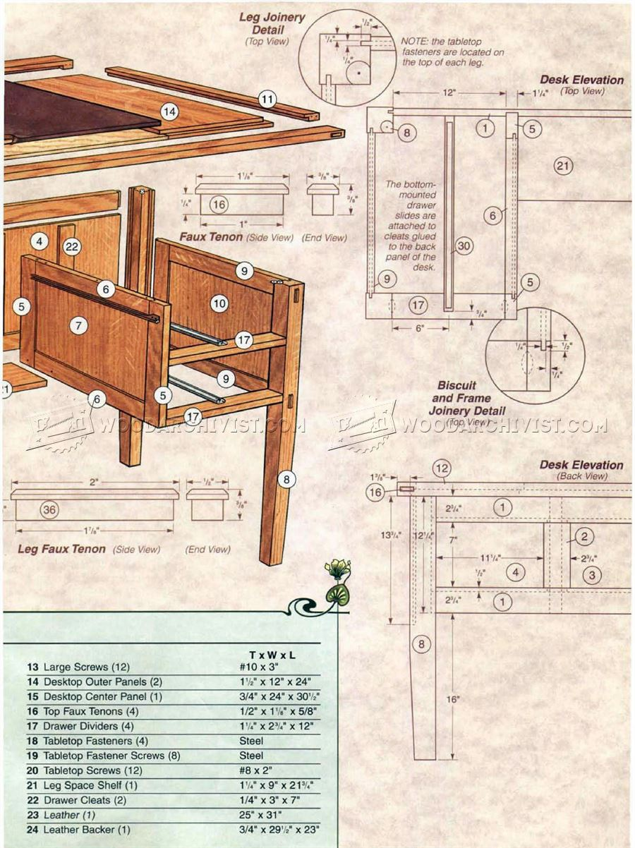 Arts And Crafts Desk Plans Woodarchivist