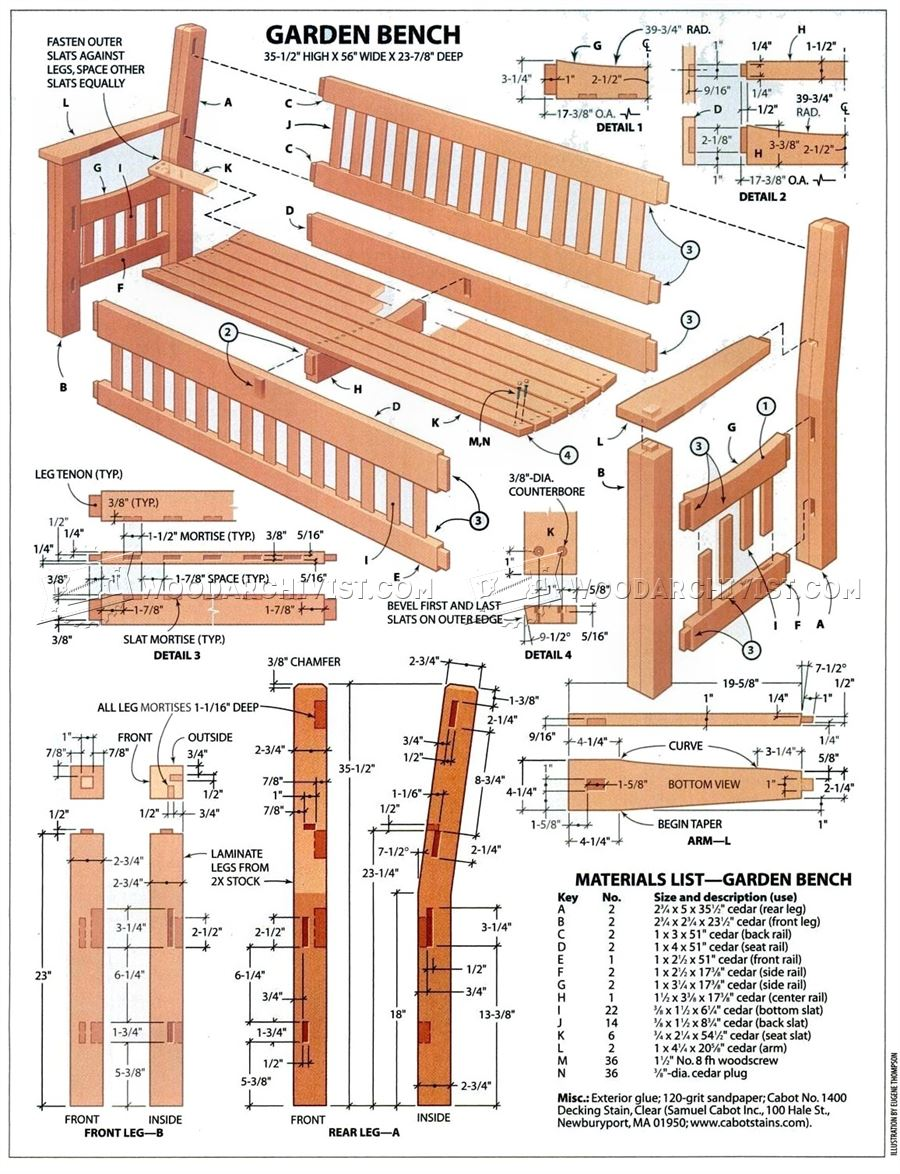 Gardening Bench Plans Part - 17: Garden Bench DIY Garden Bench DIY ...