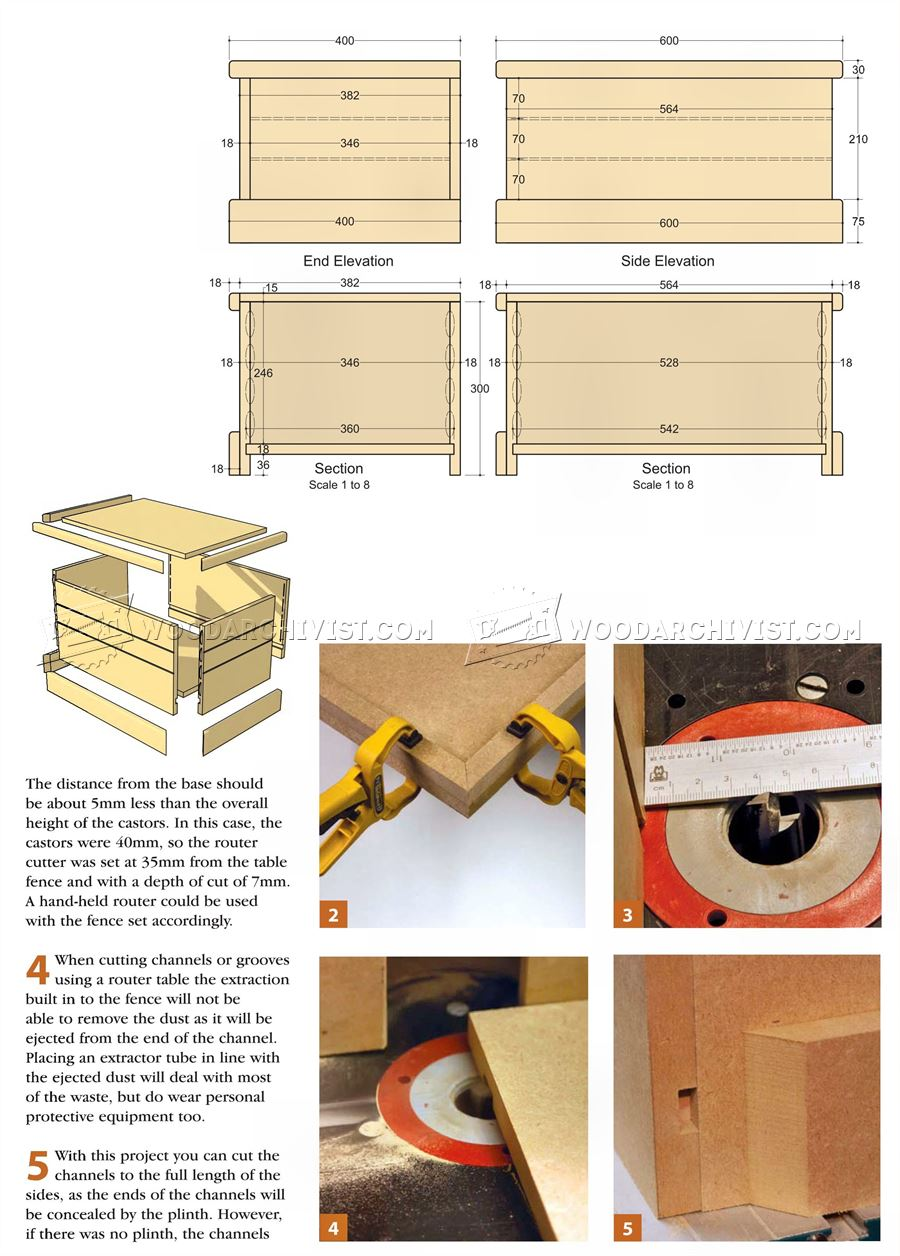 Wooden Toy Box Plans • WoodArchivist
