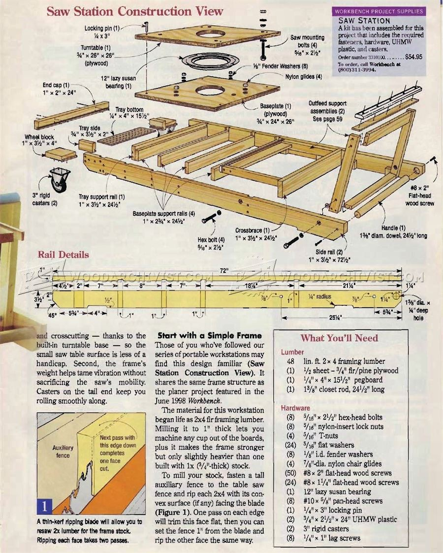Benchtop Table Saw Station Plans