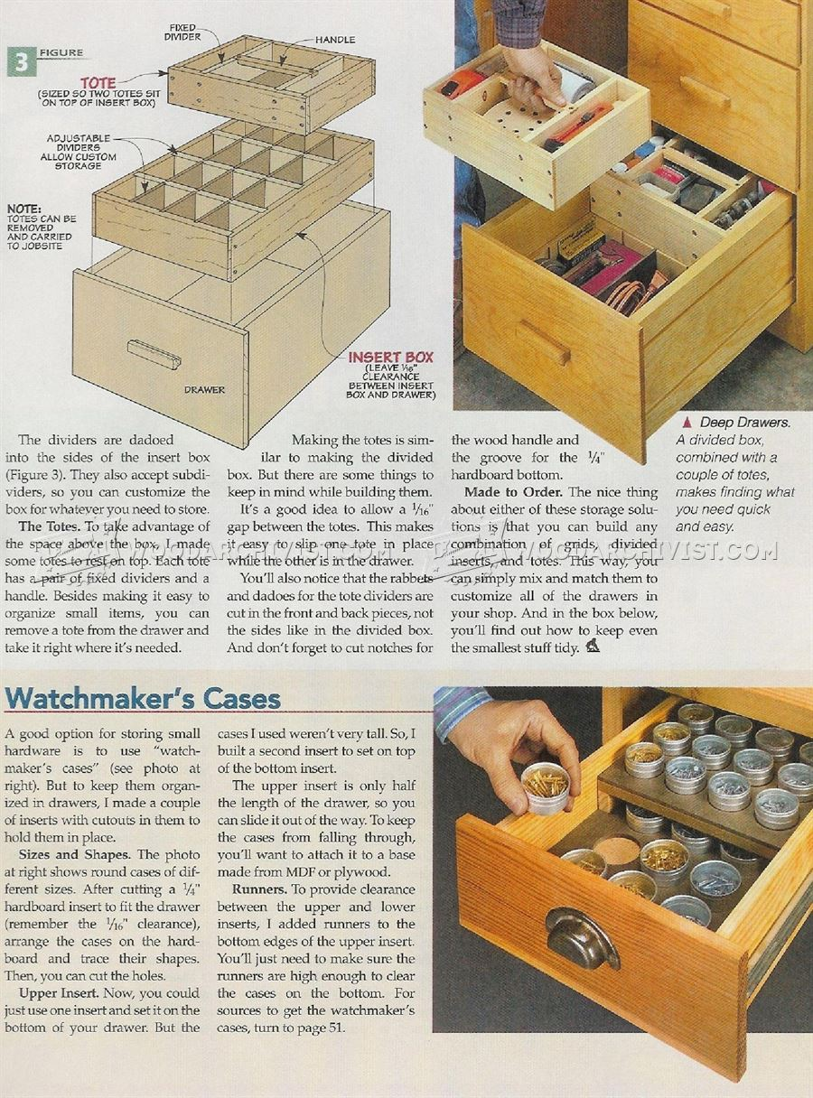 Drawers Small Parts Storage System