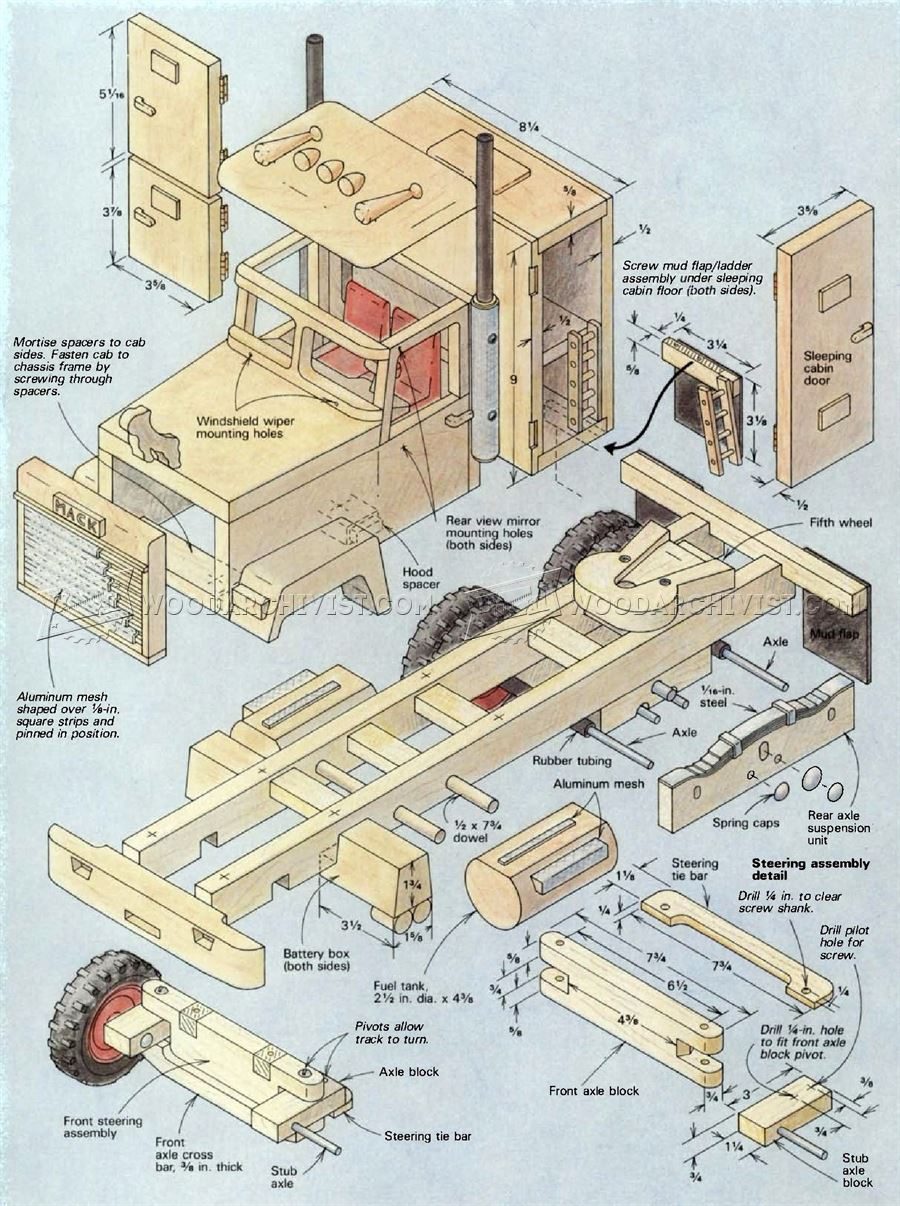 Toy Car Plans : Wooden truck plans woodarchivist