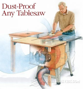 Miter Saw Dust Hood Woodarchivist