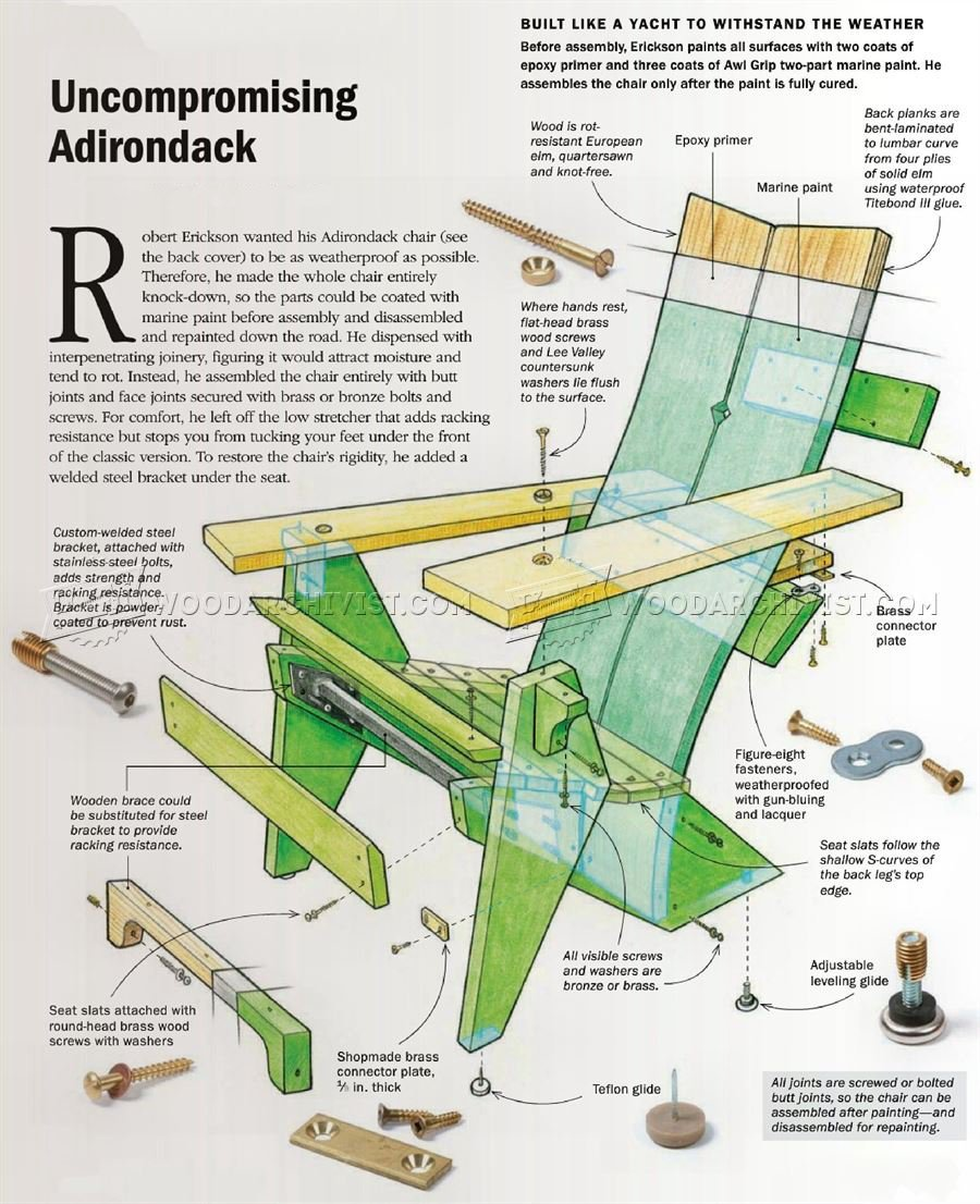 79 Adirondack Chair Plans Twin Adirondack Chair Plans Cape Cod Seat Side Detail Plans