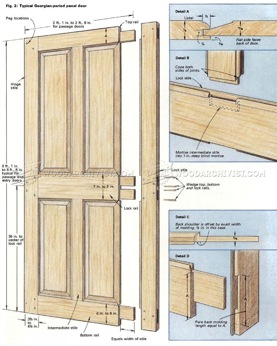 Making Period Doors Making Period Doors