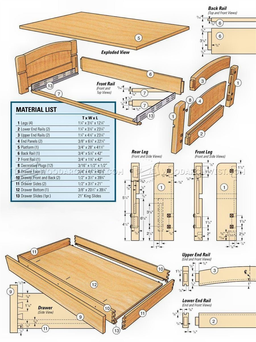 Dog Bed Plans Woodarchivist