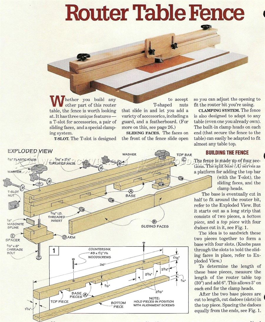 Making a Router Table