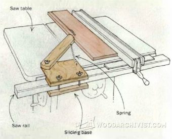 3926-DIY Table Saw Featherboard