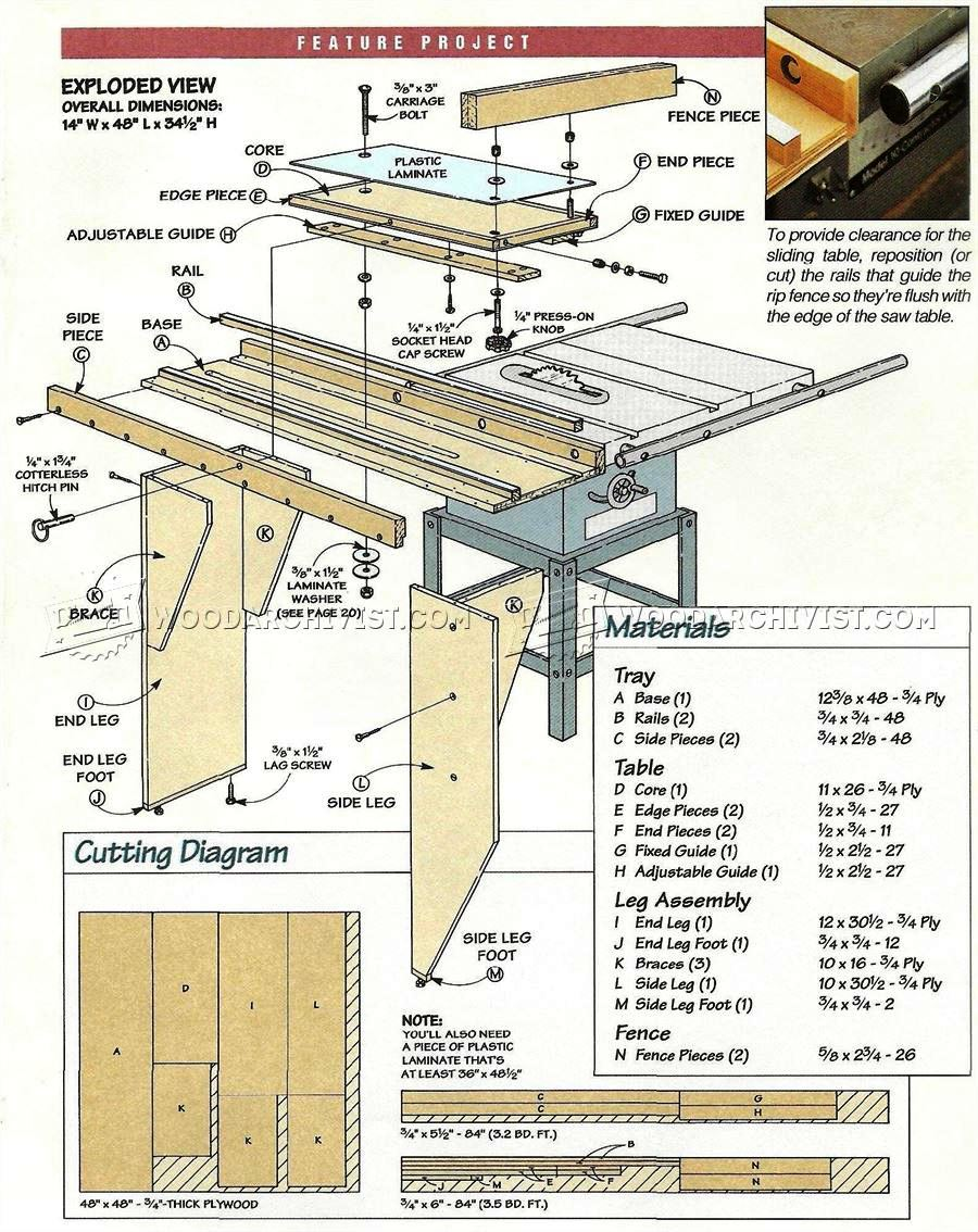 DIY Table Saw Sliding Table