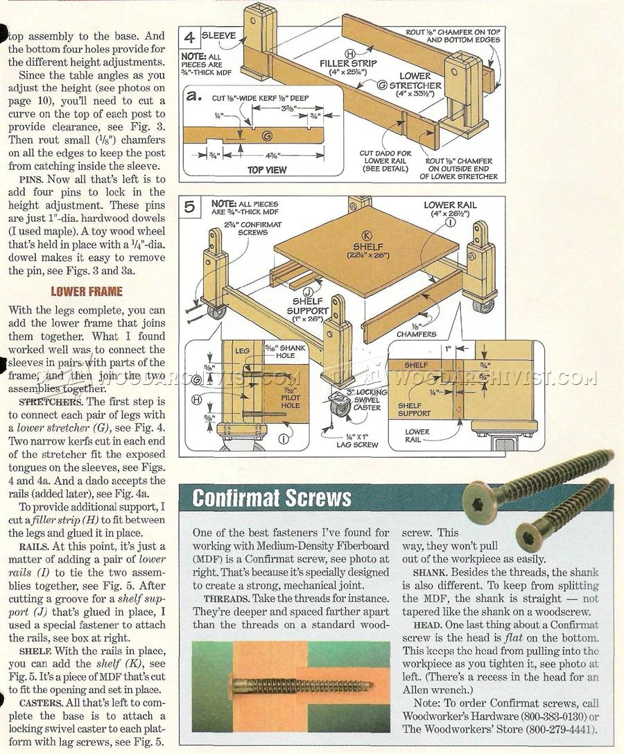 Woodworking Assembly Table Plans Woodarchivist