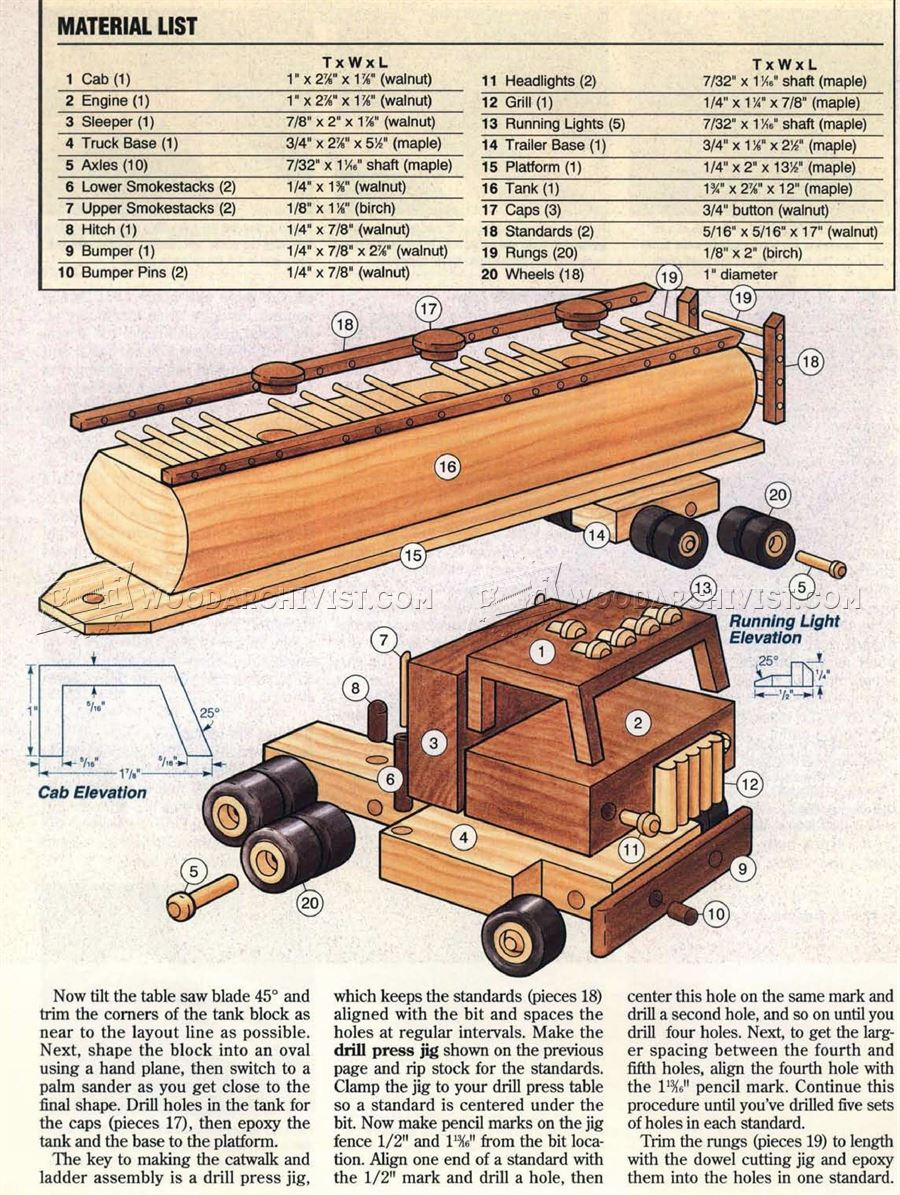 Wooden Toy Tanker Truck Plans